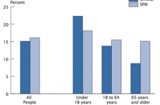 14edsall-chart-blog427